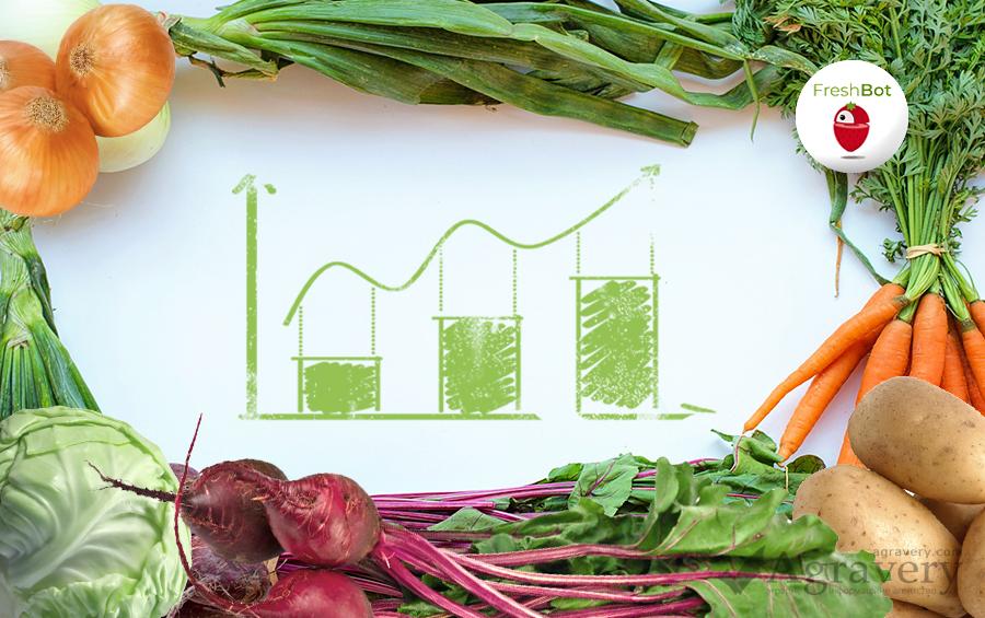 Як змінюються ціни на овочі для борщу (12.08.2019-16.08.2019)?